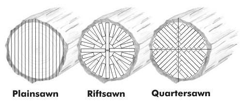 Hardwood-Cuts